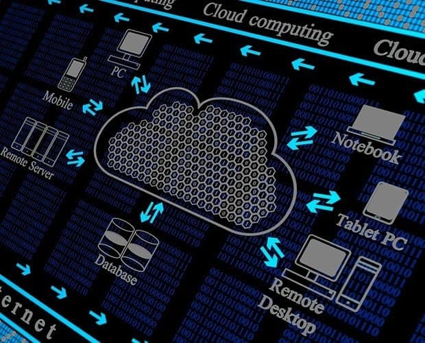 CompTIA Cloud+ (CV0-002) Training Course